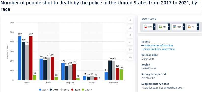 USA_police_shooting_stats.jpg
